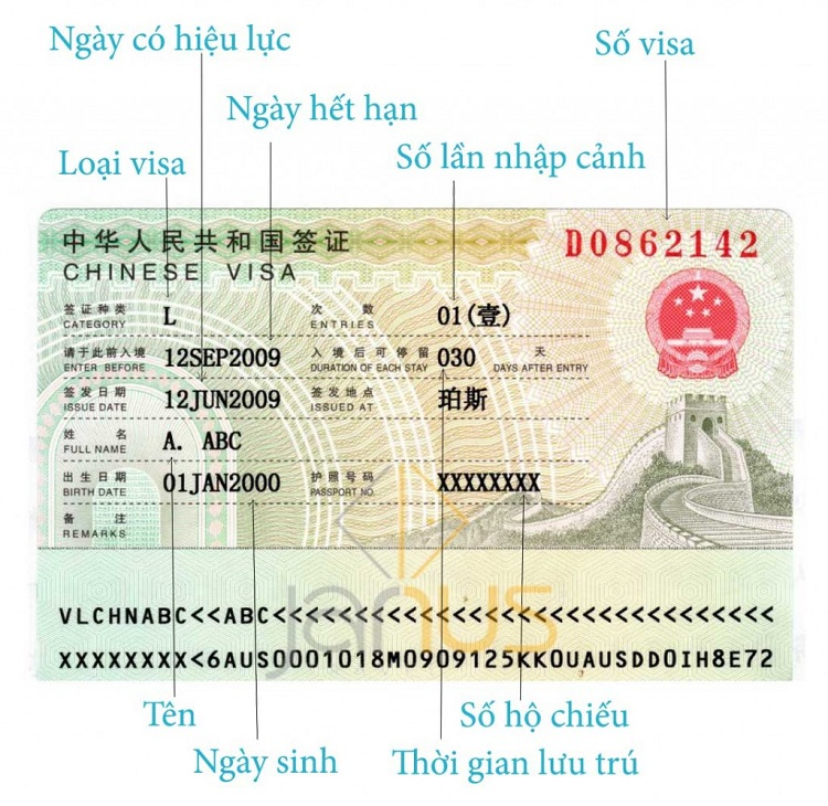 Chú thích visa Trung Quốc